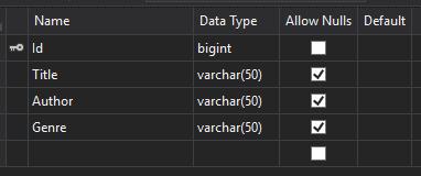 NHibernate sample table